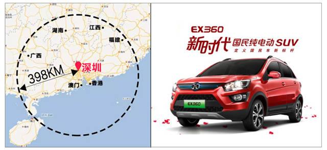 """北汽""""新时代国民纯电动SUV""""EX360华南火爆上市"""