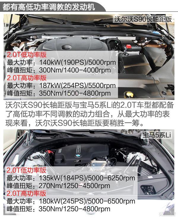换个口味多一种选择!S90长轴版对比5系Li