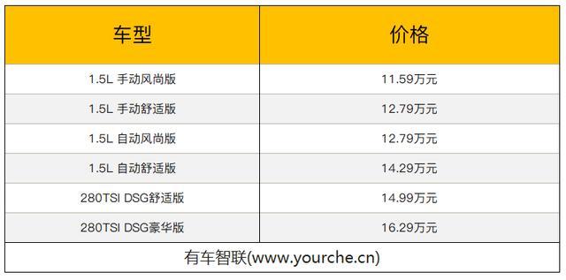 """上汽大众""""销量王"""" 全新一代朗逸上市 售价11.59-16.29万元"""