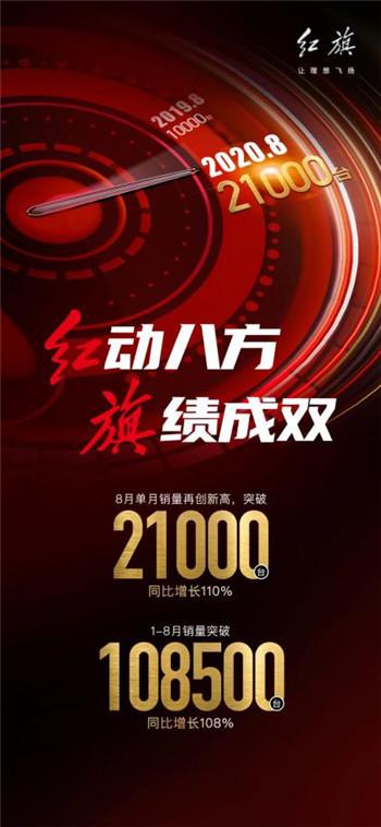 第十五届长春电影节正式拉开帷幕,红旗品牌携手打造长春文化高地